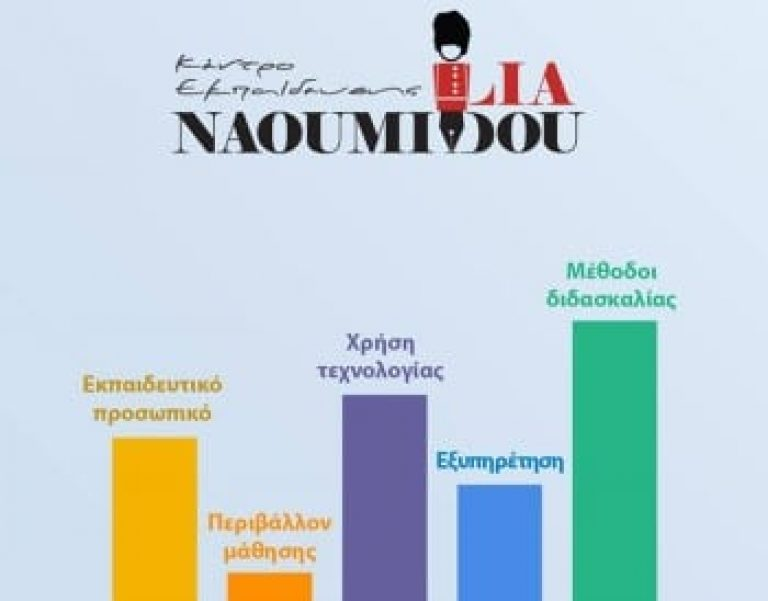 Read more about the article Γιατί ξεχωρίζουμε;